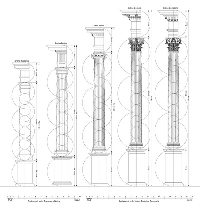 classical language of architecture pdf