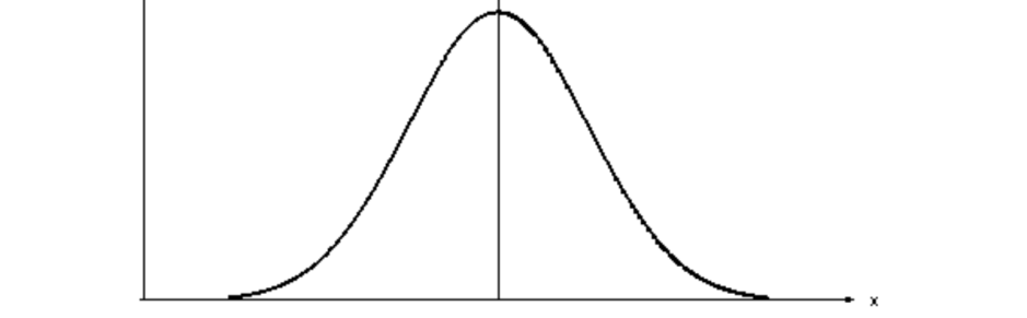 bell_curve_thumbnail_111717